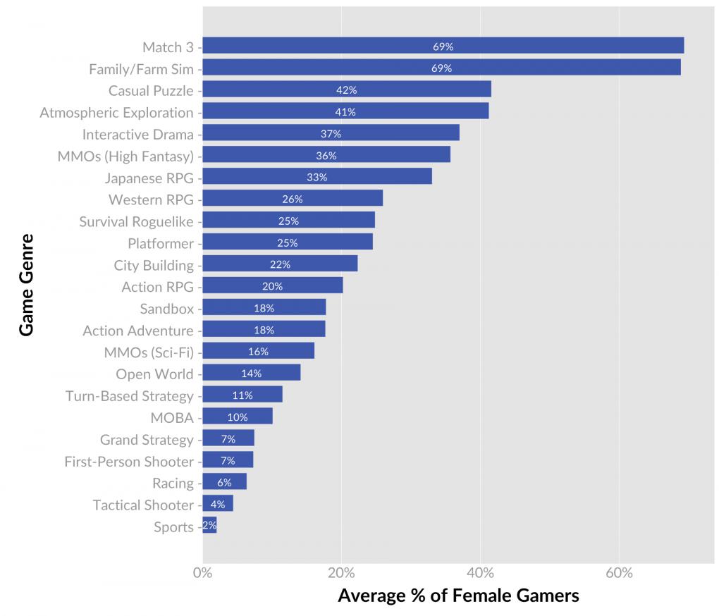 Pc Games Hitliste