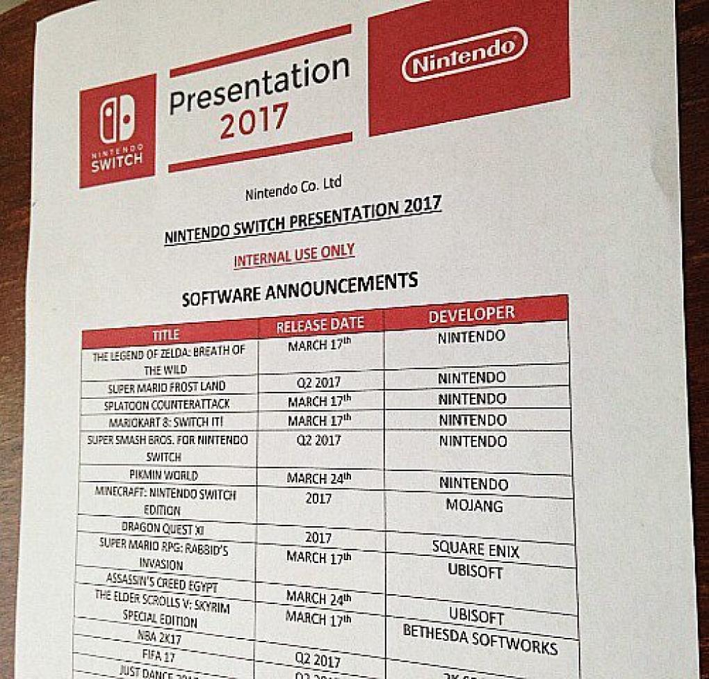 Spieleplattformen Liste