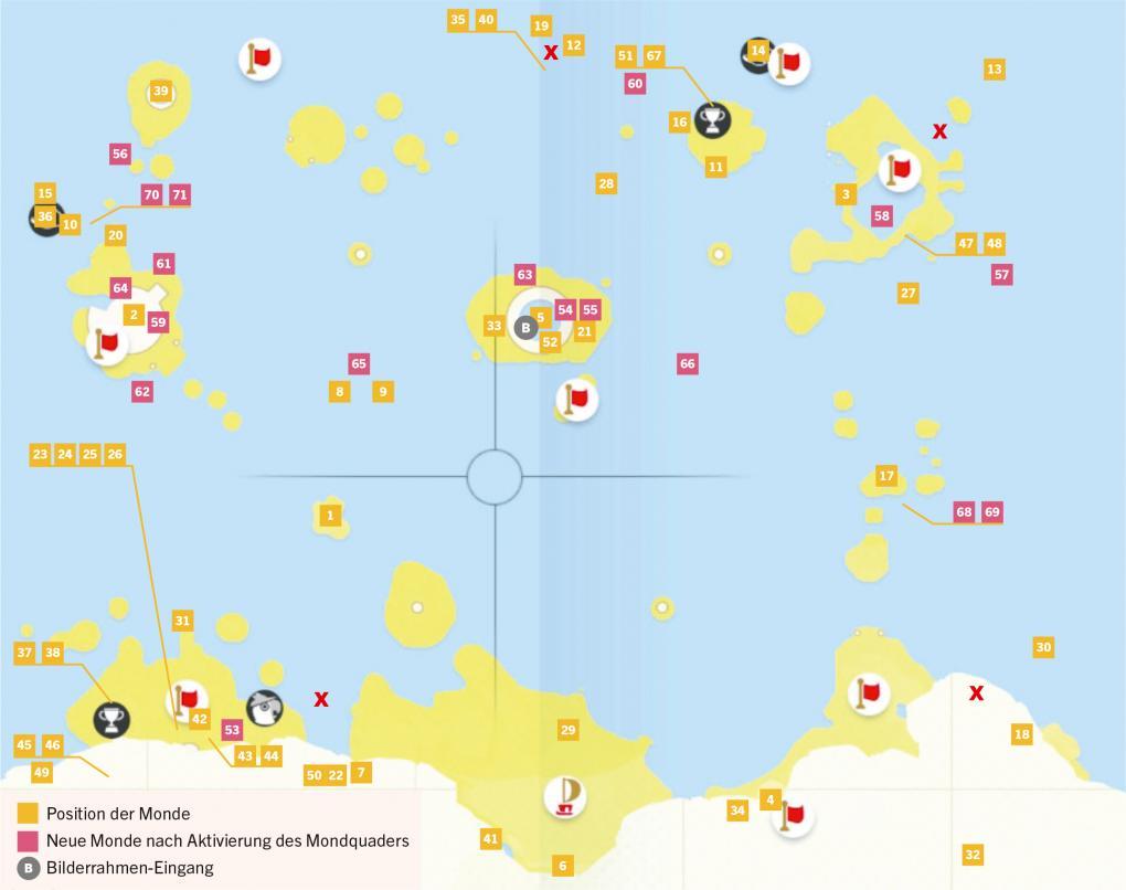 Super Mario Odyssey: Alle Power-Monde finden - Küstenland