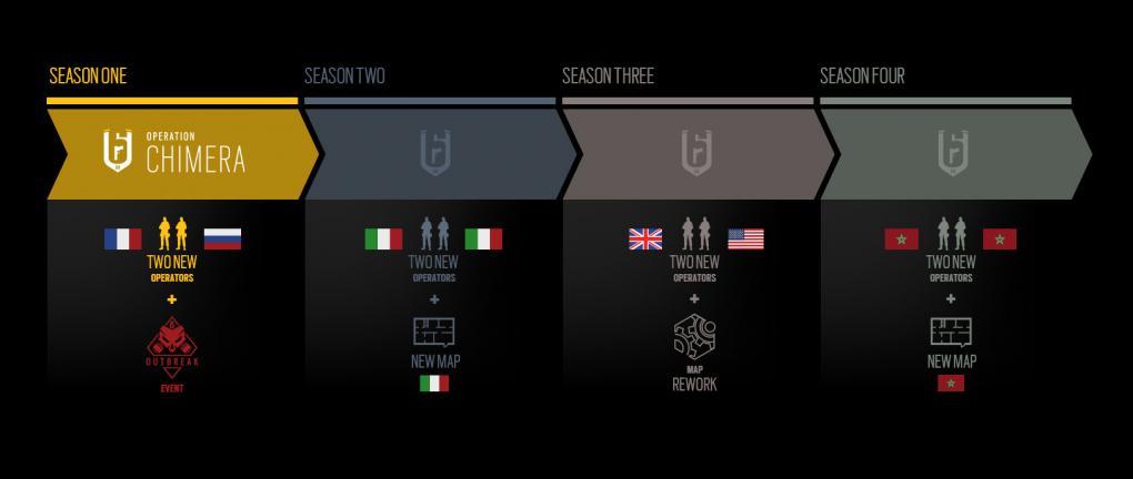 Rainbow Six Siege: Roadmap für Year 3 bekannt gegeben