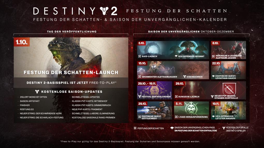 Destiny 2: Roadmap für die Zeit nach dem Launch von \