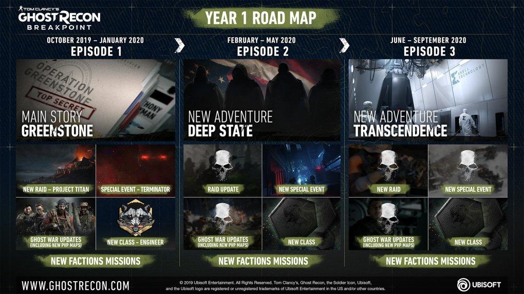 Ghost Recon Breakpoint - die Roadmap für die Post-Launch-Inhalte