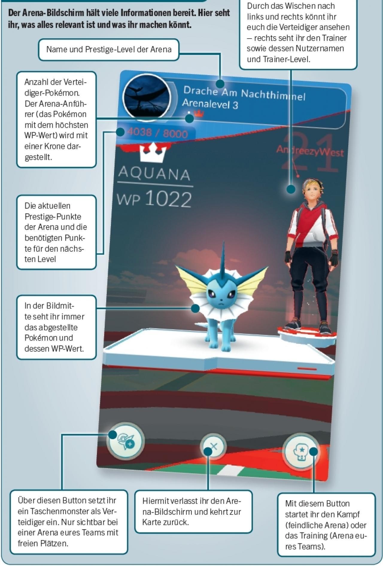 Pokemon Go Arena Karte.Pokemon Go Arena Anleitung Und Kampf Tipps