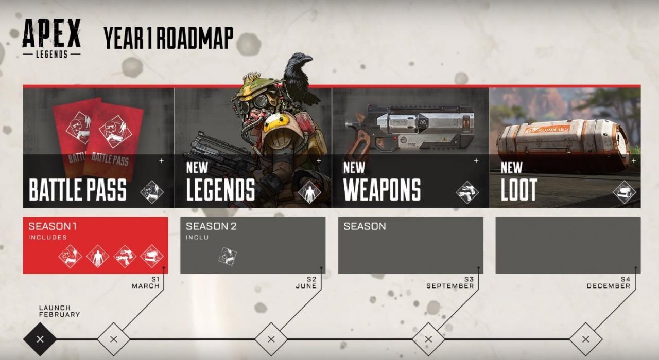 Apex Legends Roadmap F 252 R 2019 Ausblick Auf Updates Und