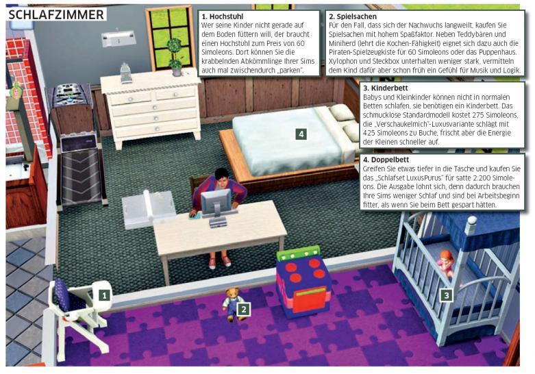 Die Sims 3 Tipps: Die Optimale Wohnung Für Junggeselle, Familie Und Yuppie