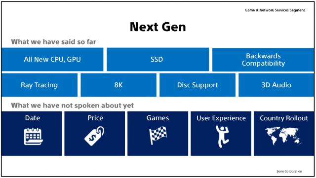 PS5: Sony mit weiteren Details zu ihrer Next-Gen-Konsole