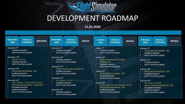 Microsoft Flight Simulator: Roadmap bis Februar 2021 ...