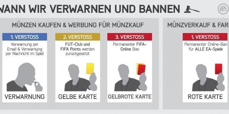 Fifa 15 Ea Ergreift Maßnahmen Gegen Münzkäufer Und Münzverkäufer