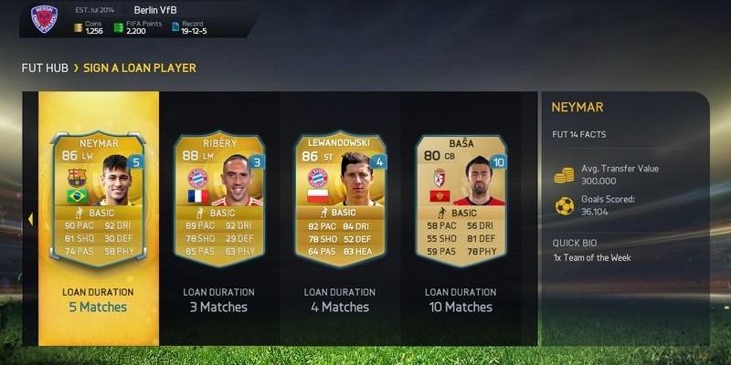 Fifa 15 Ultimate Team Trading Guide Im Fut Bis 25000 Münzen